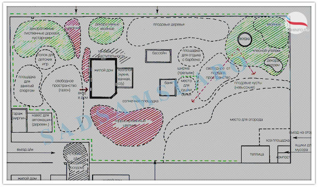 Планировка участка на даче