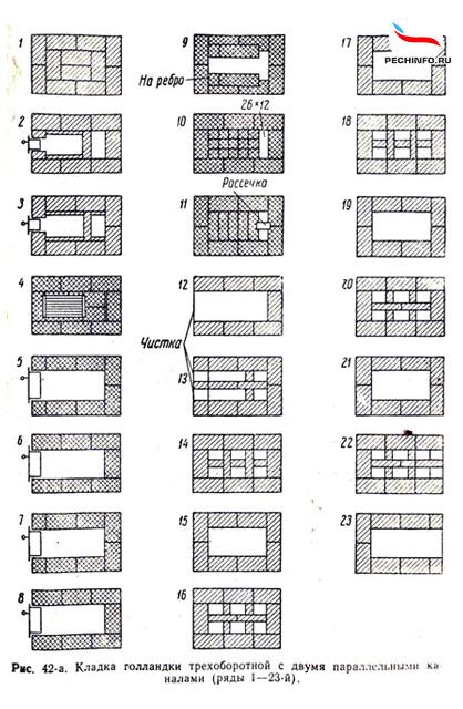ряды 1-23 ий