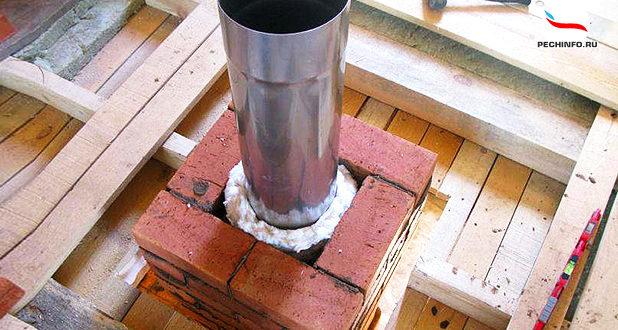 Обустройство дымохода для печи из кирпича