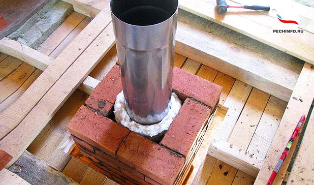 Кирпичные дымоходы для печей коаксиальные дымоходы к котлам аристон