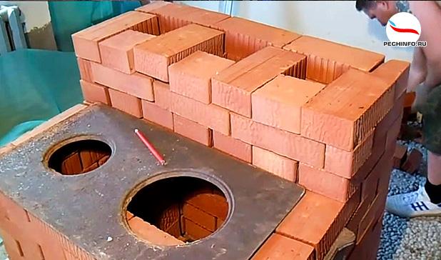 Чугунные варочные плиты для кирпичных печей