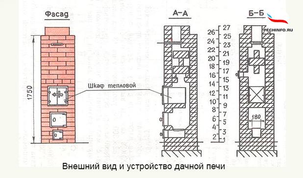 Схема кирпичной печи для дачи
