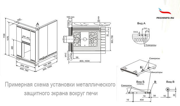 Схема металлического экрана для банной печи