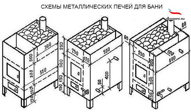Печка для бани из металла чертежи и